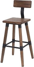 Wito Wooden Bar Stool In Rustic Brown Elm With