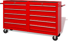 Workshop Tool Trolley with 10 Drawers Size XXL