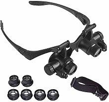 WUYUESUN DBCSD Light Headband Eyewear Magnifier