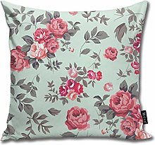 XCNGG Rose Seamless Pattern Pink Mint Household