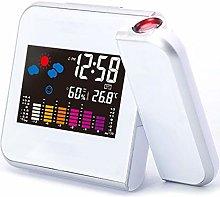 YINGXINXWM Projection Alarm Clocks Bedside Digital