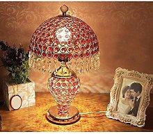 YMLSD Table Lamps,European,Fashionable,