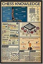 YQQICC Chess Knowledge Poster Print Wall Art