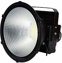 ZHANGBD 800W security lights motion sensor outside