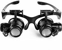 ZMXZMQ Bracket/Headband Magnifying Glass, Jewelry