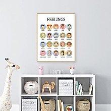 zuomo Feelings Poster Educational Preschool Print