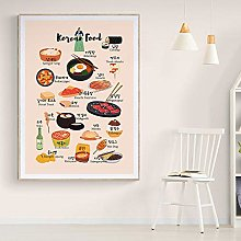 zuomo Korean Food Poster Wall Art Canvas Painting